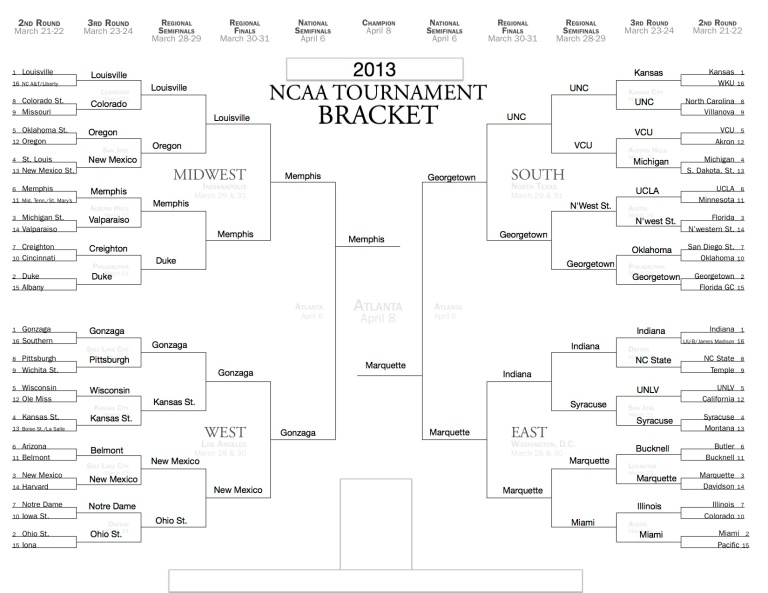 My bracket for the NCAA 2013 Tournament.